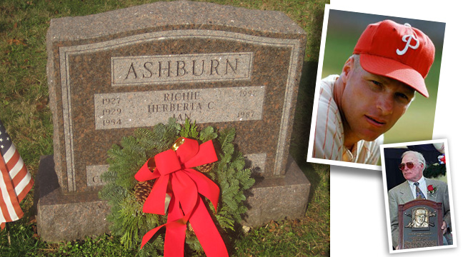 ashburn online dating Free online dating for ashburn singles, ashburn adult dating - page 1.